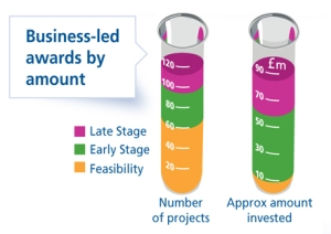 BMC_infographic_amount_test_tubes