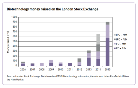 Image 4 - LSE money