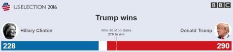trumpwins_bbc
